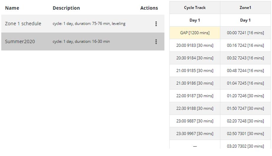 IMS-Scheduling-runtimes
